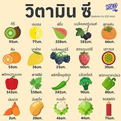 ผักและผลไม้ที่มีวิตามินซีสูง